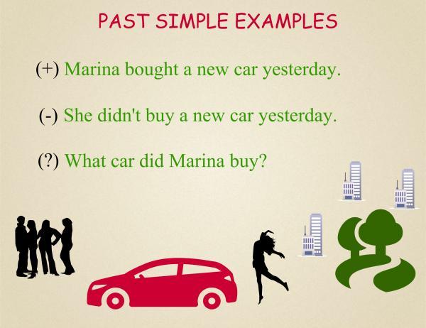 past simple примеры предложений с переводом