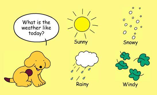 Предложения на английском про погоду