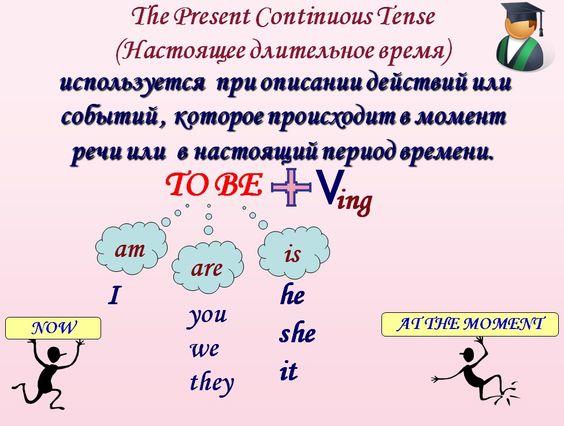 Present Continuous примеры