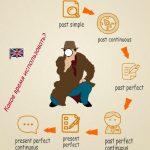 Правила прошедшего времени в английском языке