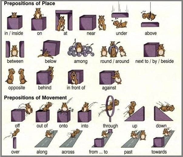 английские предлоги места и направления