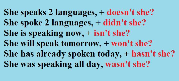 Вопрос с хвостиком в английском языке, правила образования