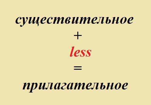 суффикс less в английском языке