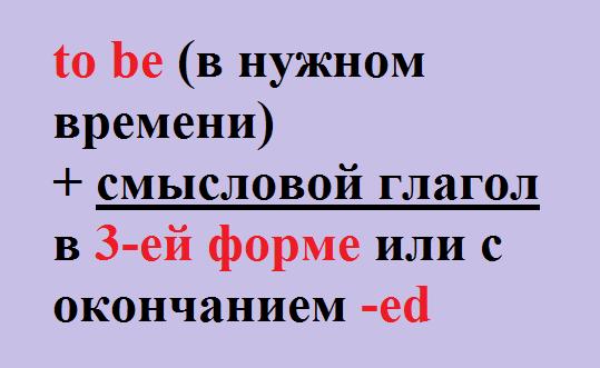 предложения на английском в passive voice