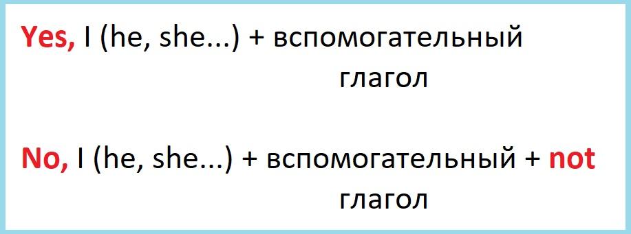 Краткие ответы на английском языке: схемы построения